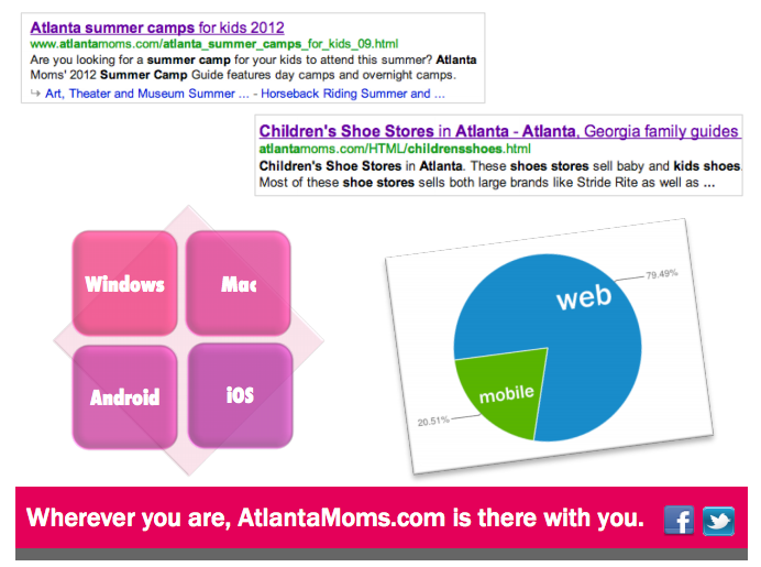 Atlanta Moms is a multi-platform brand